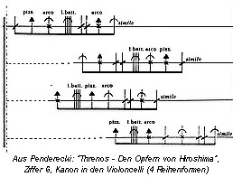 hanheide_pendercki_threnos.jpg