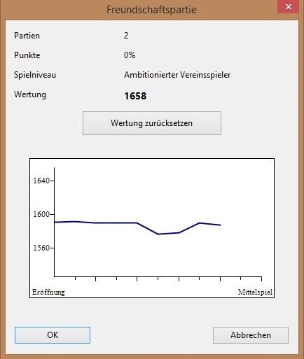 Fritz15_Wertung